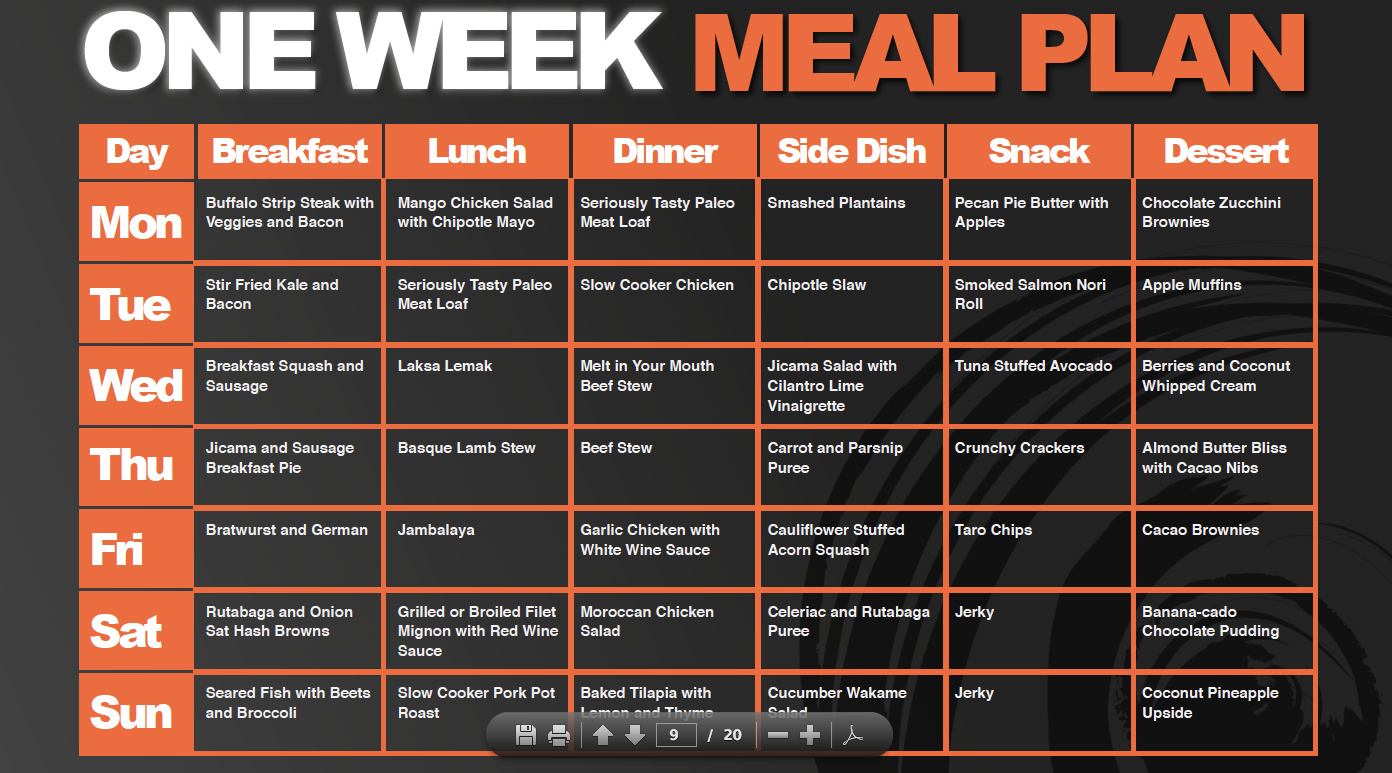 paleo diet meal plan one week