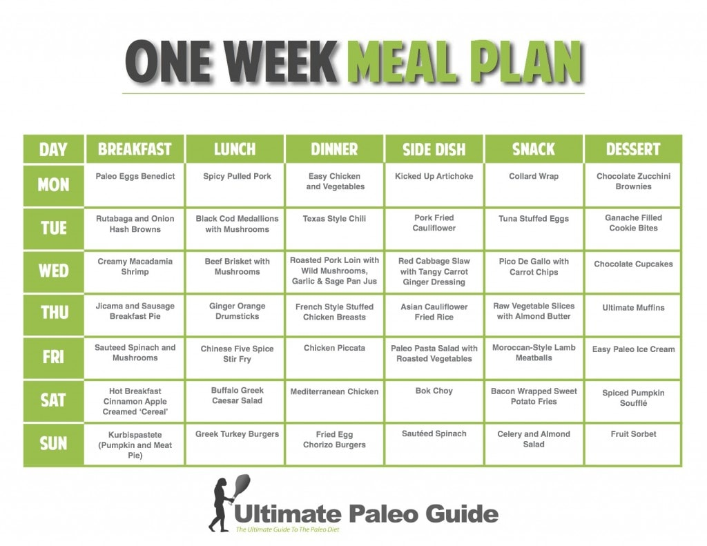 Diet meal plan chart
