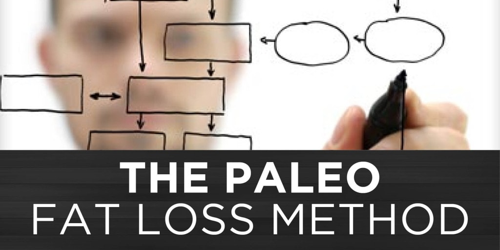 The Paleo Fat Loss Method